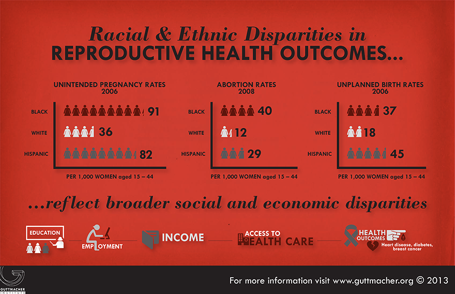 Racial and Ethnic Disparities
